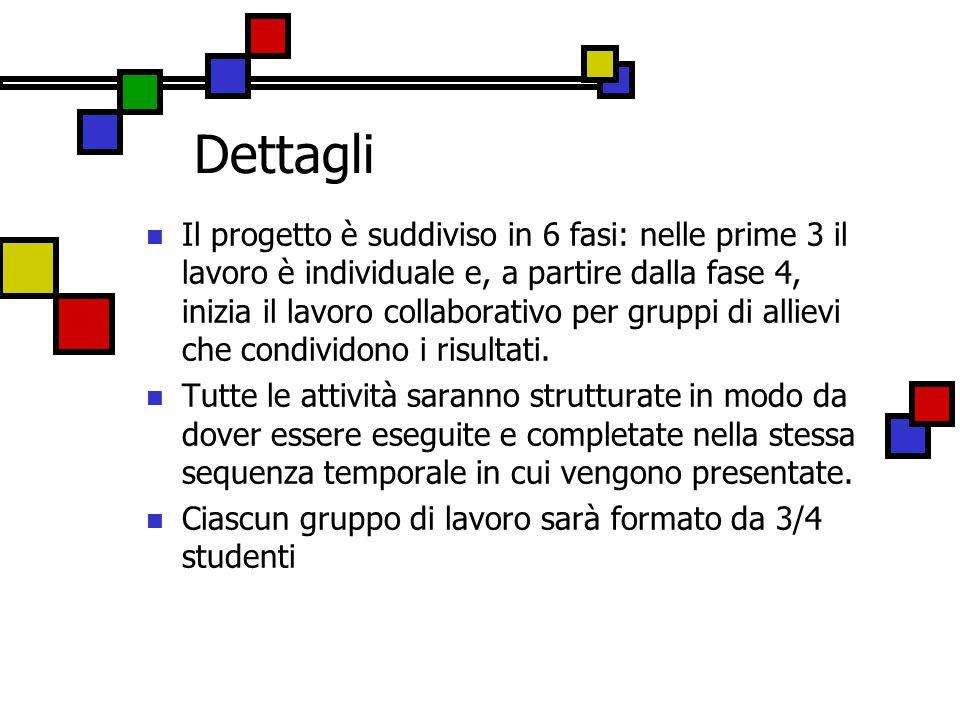 Dettagli Il progetto è suddiviso in 6 fasi: nelle prime 3 il lavoro è individuale e, a partire dalla fase 4, inizia il lavoro collaborativo per gruppi