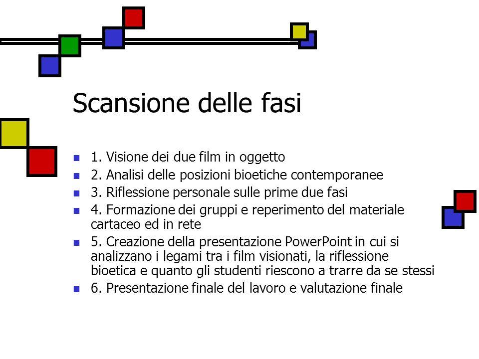 Scansione delle fasi 1. Visione dei due film in oggetto 2. Analisi delle posizioni bioetiche contemporanee 3. Riflessione personale sulle prime due fa