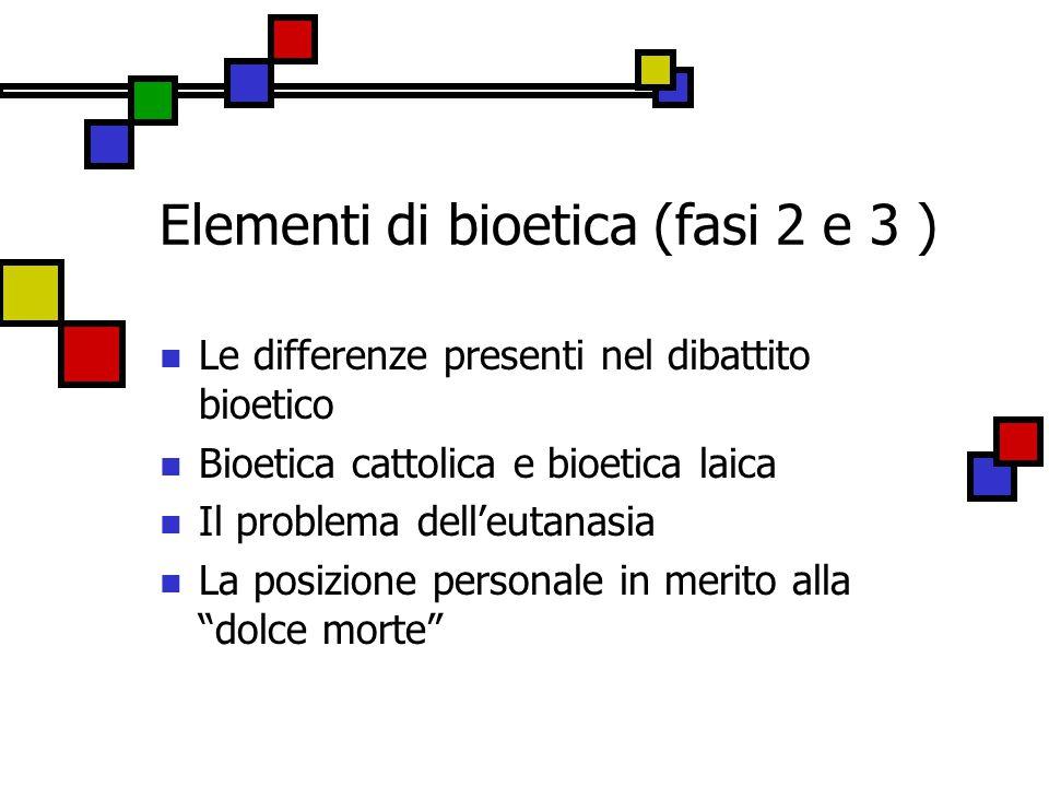 Elementi di bioetica (fasi 2 e 3 ) Le differenze presenti nel dibattito bioetico Bioetica cattolica e bioetica laica Il problema dell'eutanasia La pos