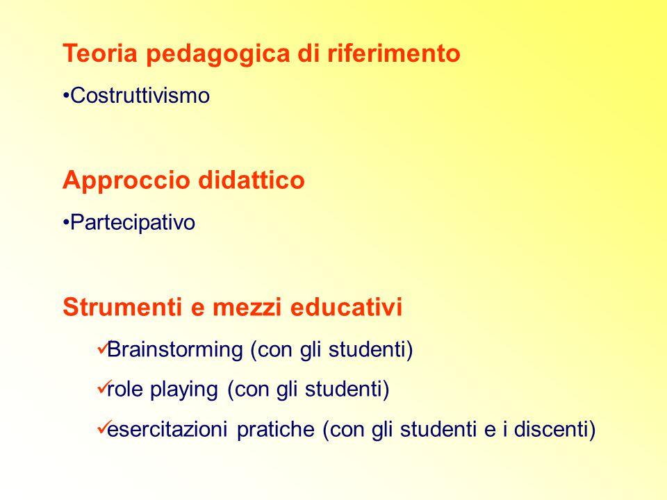 Teoria pedagogica di riferimento Costruttivismo Approccio didattico Partecipativo Strumenti e mezzi educativi Brainstorming (con gli studenti) role playing (con gli studenti) esercitazioni pratiche (con gli studenti e i discenti)