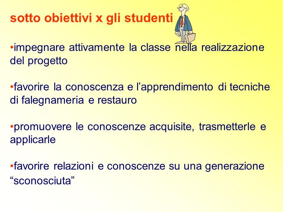 sotto obiettivi x gli studenti impegnare attivamente la classe nella realizzazione del progetto favorire la conoscenza e l'apprendimento di tecniche d