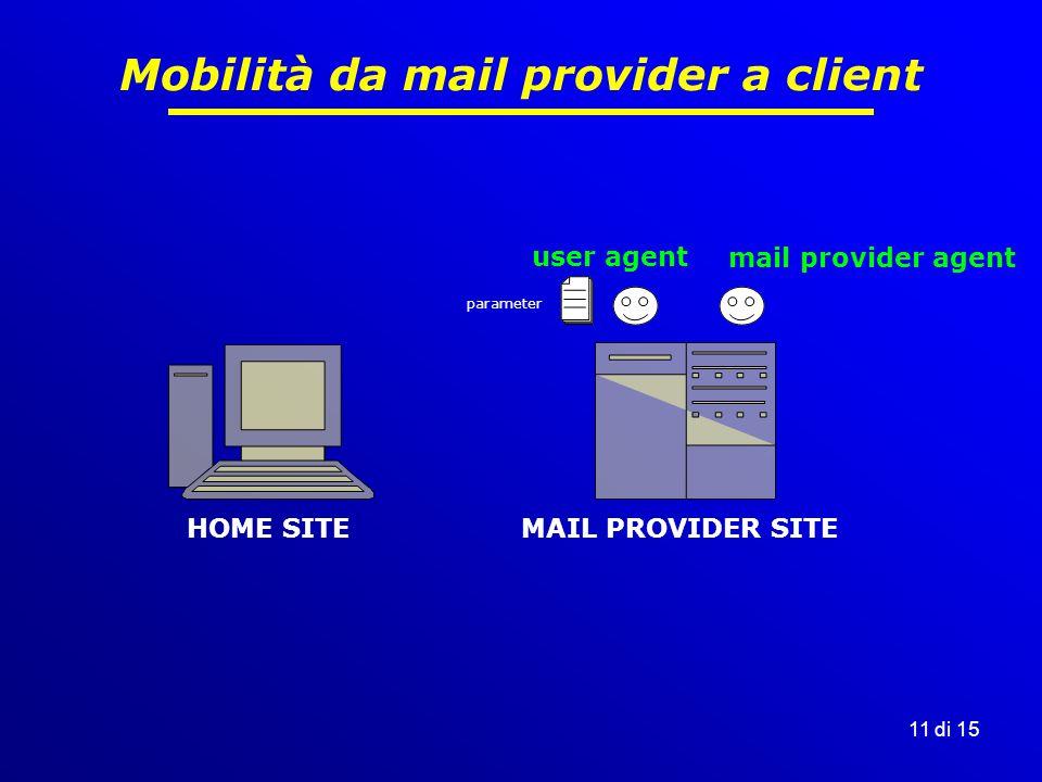 11 di 15 Mobilità da mail provider a client HOME SITE MAIL PROVIDER SITE user agent mail provider agent parameter