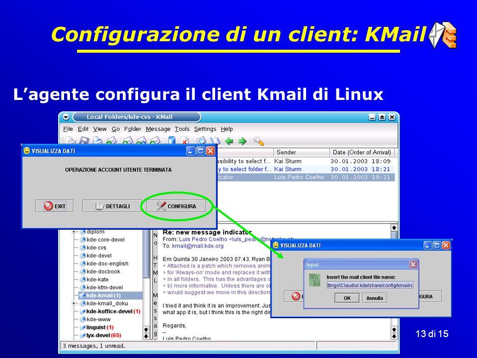 13 di 15 Configurazione di un client: KMail L'agente configura il client Kmail di Linux