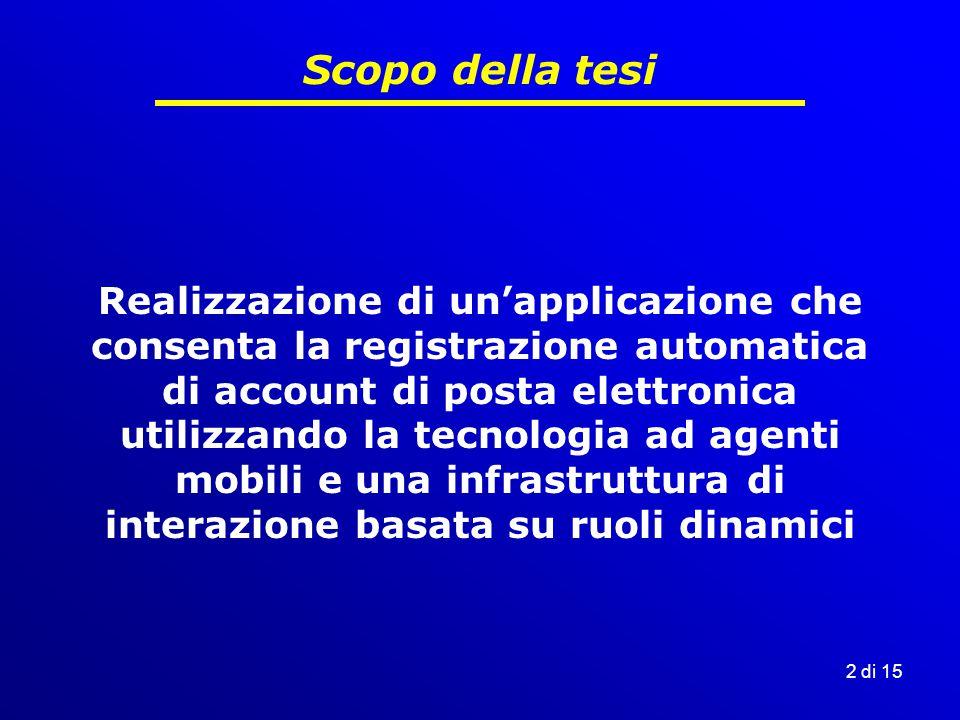 2 di 15 Scopo della tesi Realizzazione di un'applicazione che consenta la registrazione automatica di account di posta elettronica utilizzando la tecnologia ad agenti mobili e una infrastruttura di interazione basata su ruoli dinamici