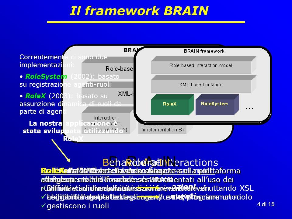 4 di 15 Agent INteractions Le infrastrutture di interazione: implementano il modello di BRAIN forniscono meccanismo di azioni-eventi abilitano l'agente ad assumere/usare/rilasciare un ruolo gestiscono i ruoli Un modello di interazione basato sui ruoli: definisce un ruolo come un insieme di capacità comportamenti attesi un livello XML: Interoperabilità fra diversi sistemi Differenti viste della stessa informazione sfruttando XSL Leggibilità da parte degli agenti e dei programmatori B.