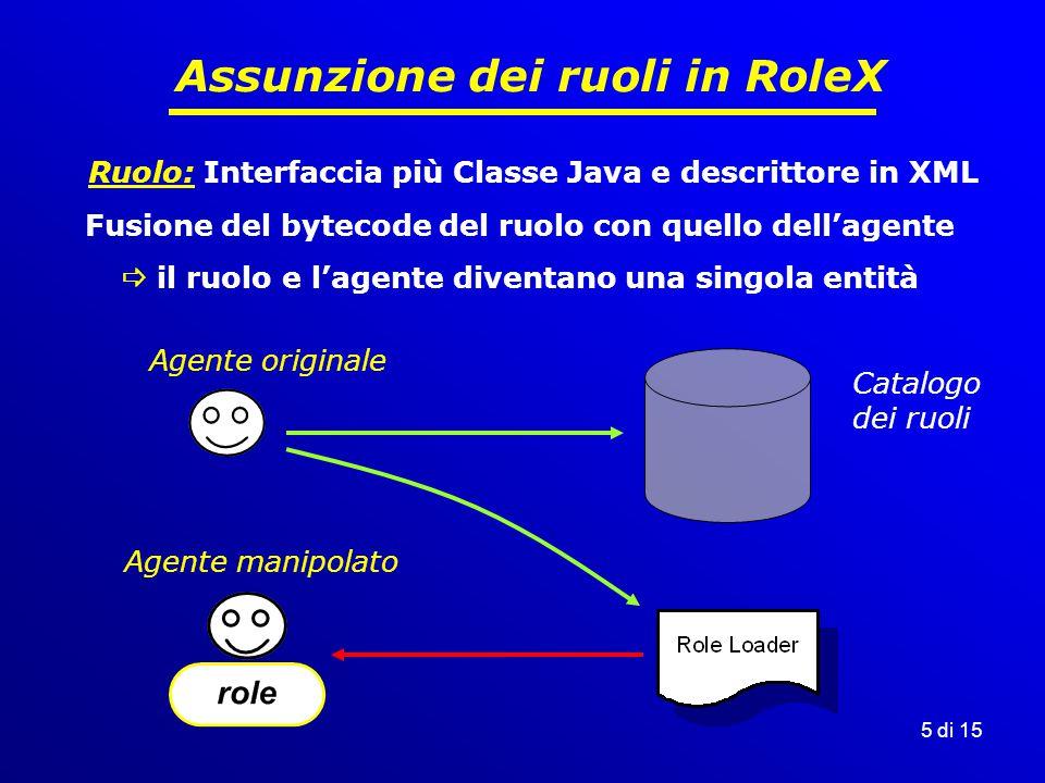 5 di 15 Assunzione dei ruoli in RoleX Agente manipolato Agente originale Catalogo dei ruoli Fusione del bytecode del ruolo con quello dell'agente  il ruolo e l'agente diventano una singola entità Ruolo: Interfaccia più Classe Java e descrittore in XML