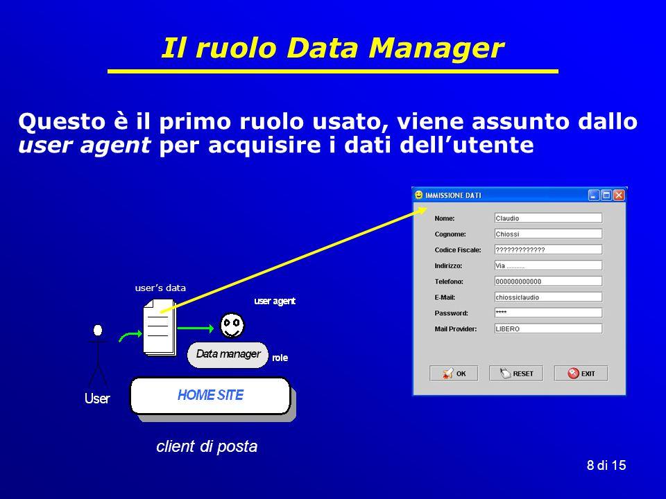 8 di 15 Il ruolo Data Manager Questo è il primo ruolo usato, viene assunto dallo user agent per acquisire i dati dell'utente client di posta user's data