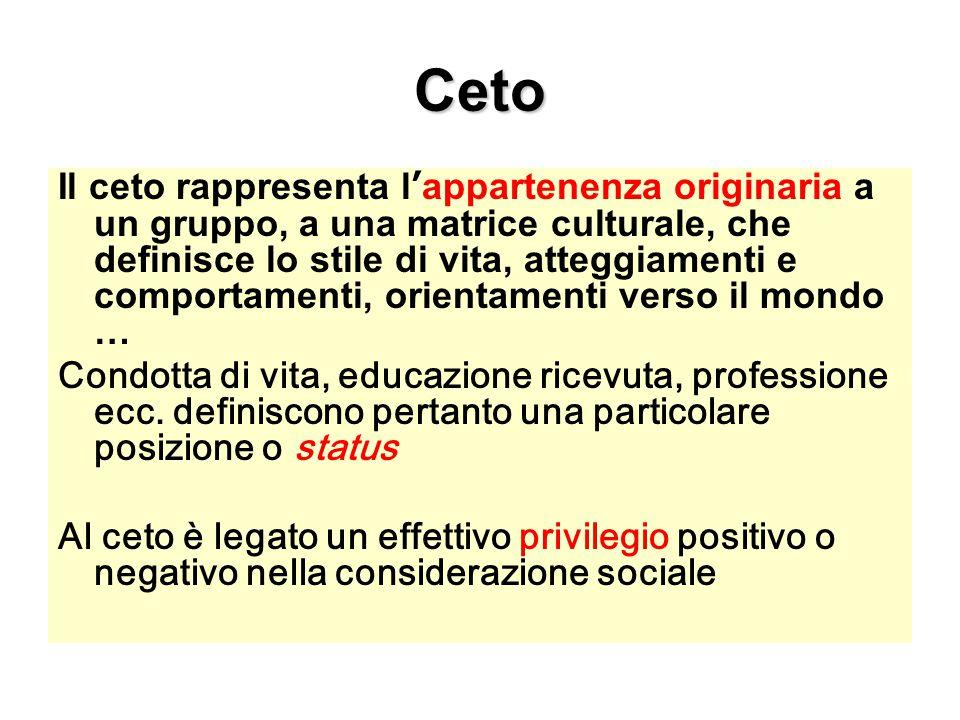 Ceto Il ceto rappresenta l'appartenenza originaria a un gruppo, a una matrice culturale, che definisce lo stile di vita, atteggiamenti e comportamenti