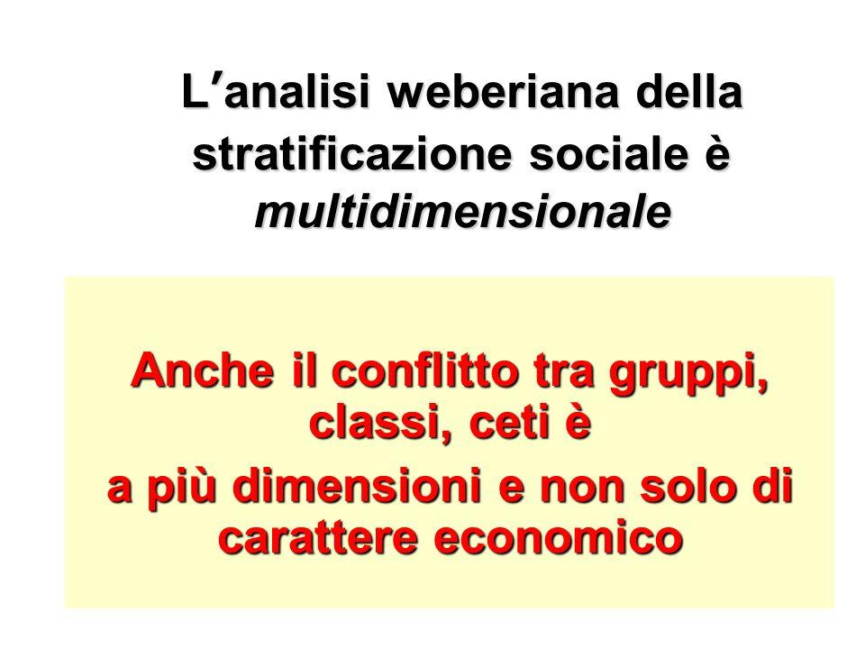 L'analisi L'analisi weberiana della stratificazione sociale è multidimensionale Anche il conflitto tra gruppi, classi, ceti è a più dimensioni e non s
