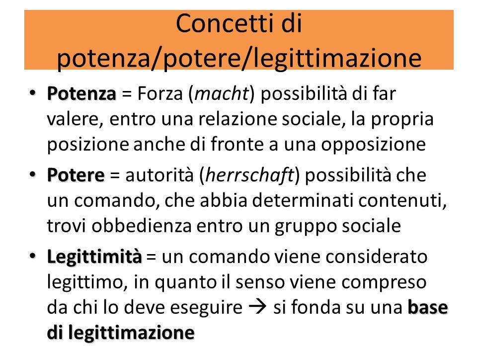 Concetti di potenza/potere/legittimazione Potenza Potenza = Forza (macht) possibilità di far valere, entro una relazione sociale, la propria posizione