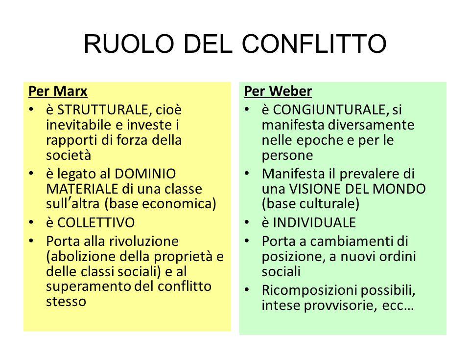RUOLO DEL CONFLITTO Per Marx è STRUTTURALE, cioè inevitabile e investe i rapporti di forza della società è legato al DOMINIO MATERIALE di una classe s