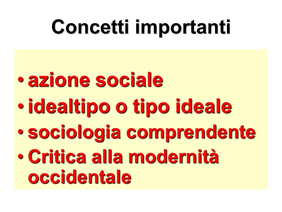 Concetti importanti azioneazione sociale idealtipoidealtipo o tipo ideale sociologiasociologia comprendente CriticaCritica alla modernità occidentale