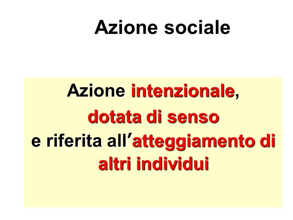 Azione sociale Azione intenzionale, dotata di senso e riferita all'atteggiamento all'atteggiamento di altri individui