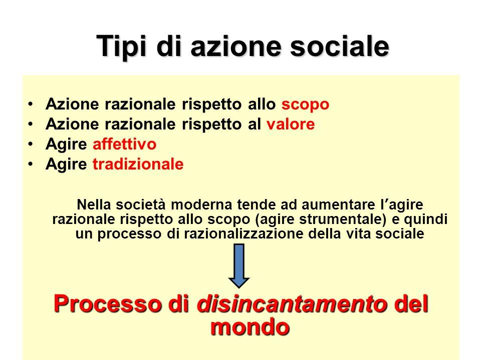 Tipi di azione sociale Azione razionale rispetto allo scopo Azione razionale rispetto al valore Agire affettivo Agire tradizionale Nella società moder
