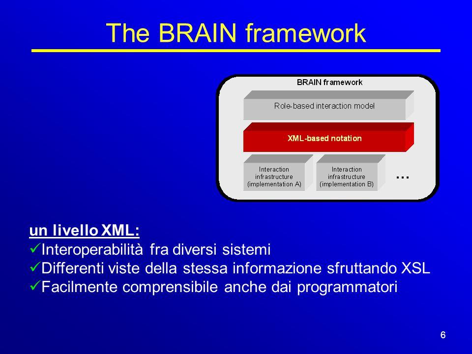 19/15 The BRAIN framework un livello XML: Interoperabilità fra diversi sistemi Differenti viste della stessa informazione sfruttando XSL Facilmente comprensibile anche dai programmatori 6