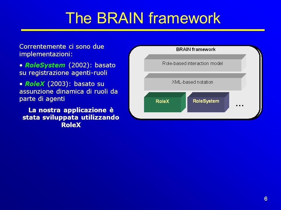 21/15 The BRAIN framework Correntemente ci sono due implementazioni: RoleSystem (2002): basato su registrazione agenti-ruoli RoleX (2003): basato su assunzione dinamica di ruoli da parte di agenti La nostra applicazione è stata sviluppata utilizzando RoleX 6