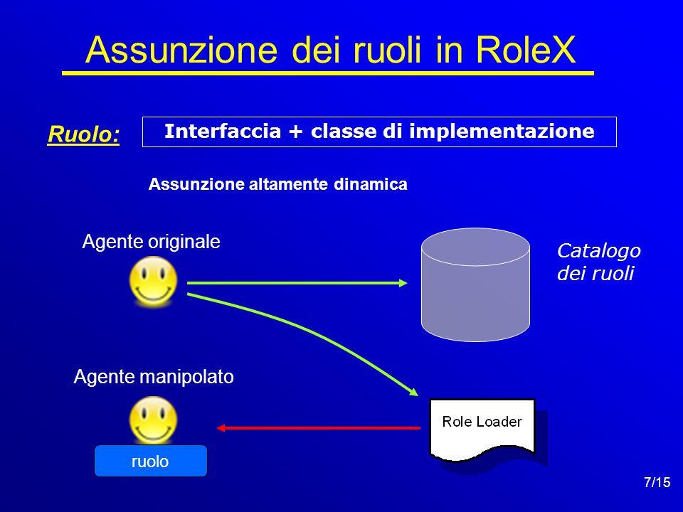 7/15 Assunzione dei ruoli in RoleX Catalogo dei ruoli Interfaccia + classe di implementazione Ruolo: Assunzione altamente dinamica Agente originale ruolo Agente manipolato