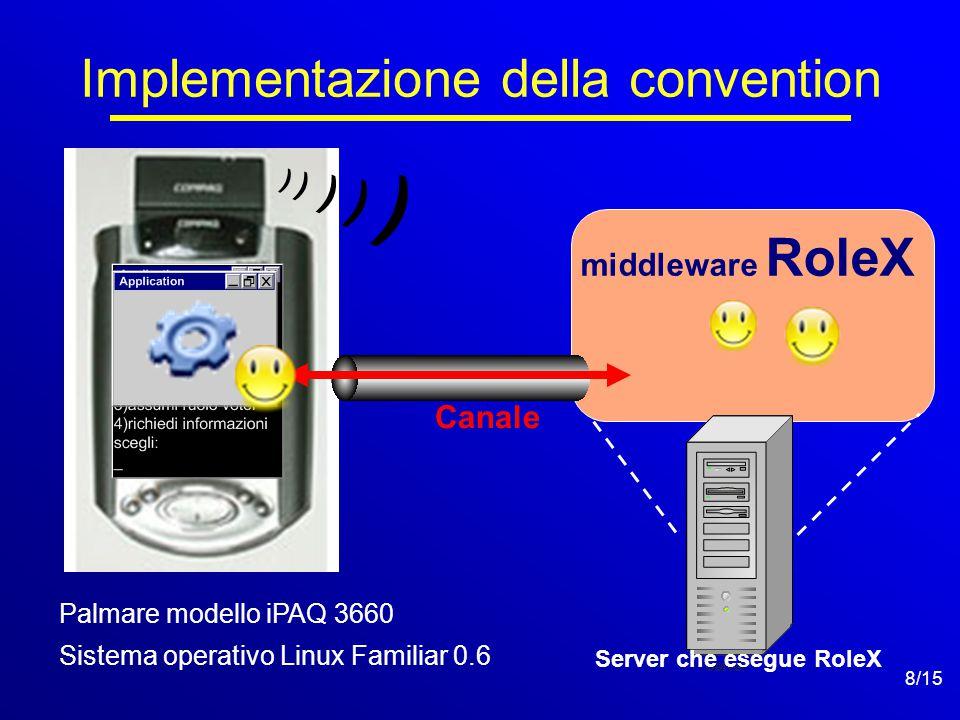 8/15 Implementazione della convention ) ) ) ) ) middleware RoleX Canale Palmare modello iPAQ 3660 Sistema operativo Linux Familiar 0.6 Server che esegue RoleX