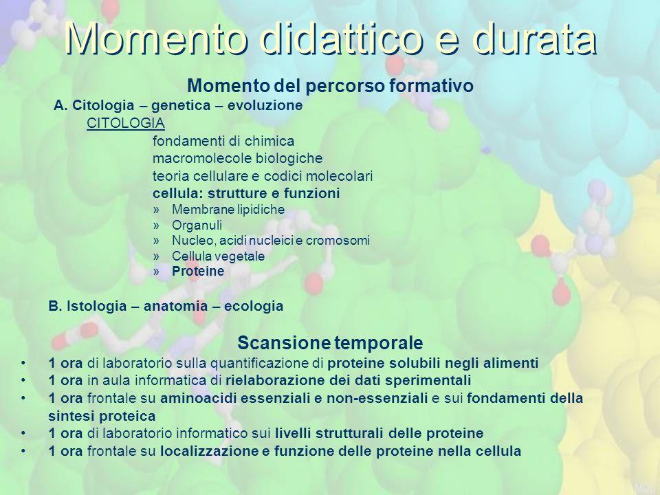 Momento didattico e durata Momento del percorso formativo A. Citologia – genetica – evoluzione CITOLOGIA fondamenti di chimica macromolecole biologich