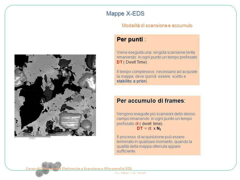 Corso di Microscopia Elettronica a Scansione e Microanalisi EDS P.L. Fabbri – M. Tonelli Mappe X-EDS Modalità di scansione e accumulo Modalità di scan