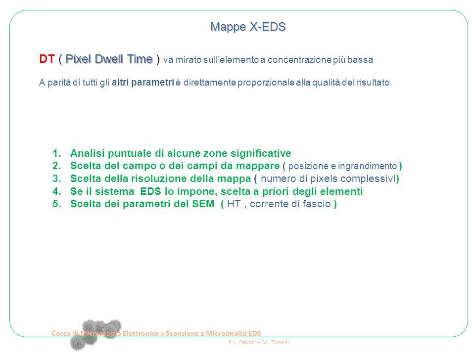 Corso di Microscopia Elettronica a Scansione e Microanalisi EDS P.L. Fabbri – M. Tonelli Mappe X-EDS Pixel Dwell Time DT ( Pixel Dwell Time ) va mirat