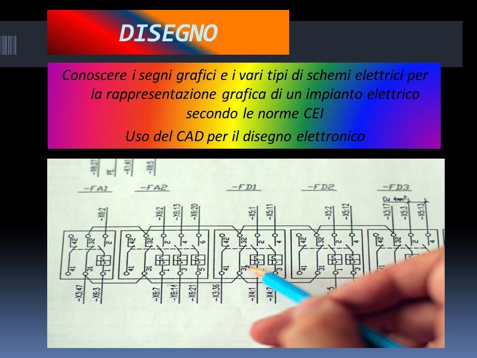 DISEGNO Conoscere i segni grafici e i vari tipi di schemi elettrici per la rappresentazione grafica di un impianto elettrico secondo le norme CEI Uso