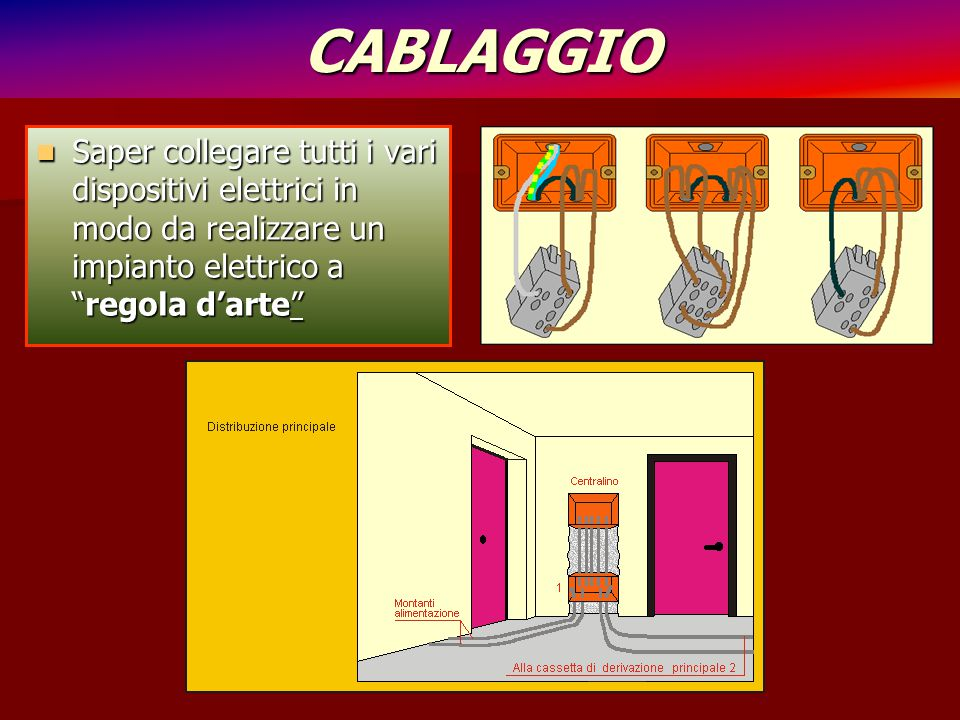 """CABLAGGIO Saper collegare tutti i vari dispositivi elettrici in modo da realizzare un impianto elettrico a """"regola d'arte"""" Saper collegare tutti i var"""