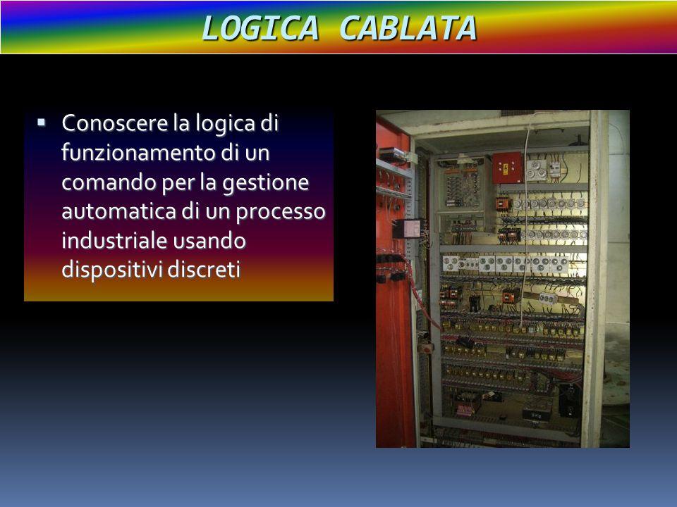 LOGICA CABLATA  Conoscere la logica di funzionamento di un comando per la gestione automatica di un processo industriale usando dispositivi discreti
