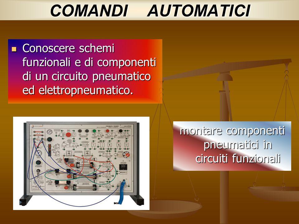 COMANDI AUTOMATICI Conoscere schemi funzionali e di componenti di un circuito pneumatico ed elettropneumatico. Conoscere schemi funzionali e di compon