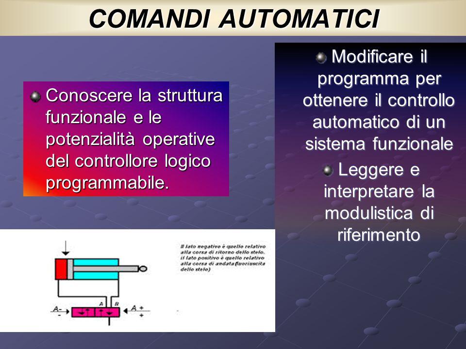 COMANDI AUTOMATICI Conoscere la struttura funzionale e le potenzialità operative del controllore logico programmabile. Modificare il programma per ott