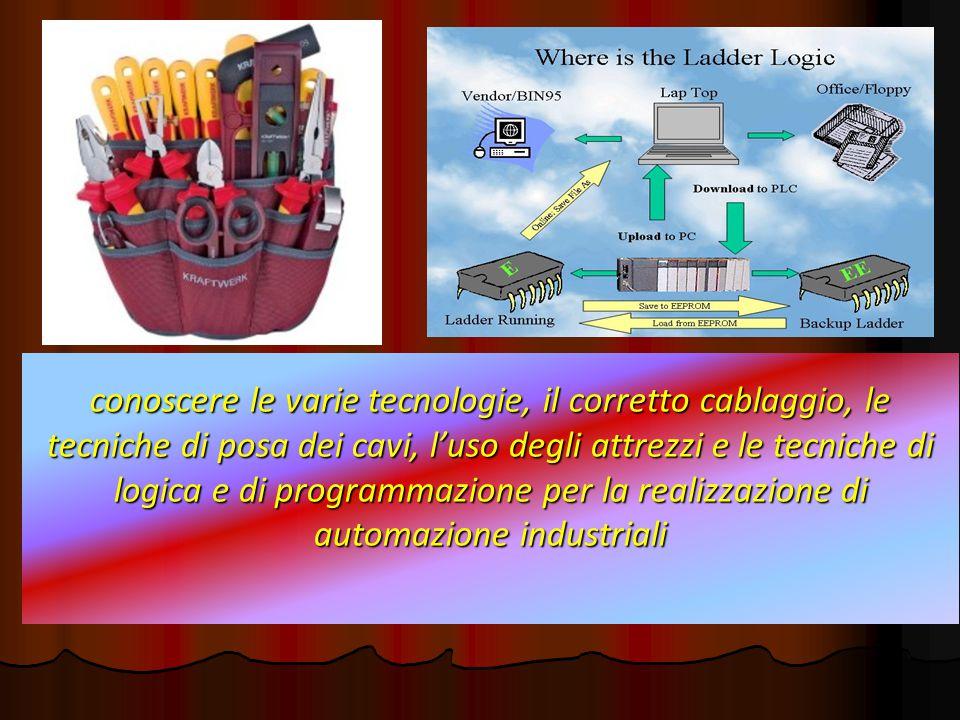conoscere le varie tecnologie, il corretto cablaggio, le tecniche di posa dei cavi, l'uso degli attrezzi e le tecniche di logica e di programmazione p