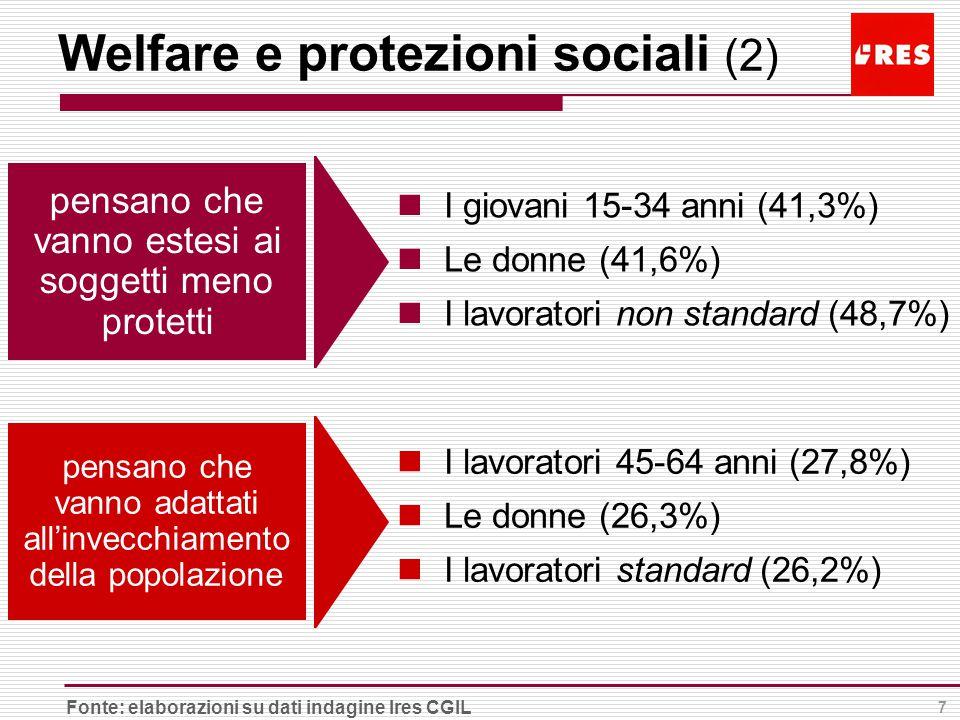 7 Welfare e protezioni sociali (2) I giovani 15-34 anni (41,3%) Le donne (41,6%) I lavoratori non standard (48,7%) Fonte: elaborazioni su dati indagine Ires CGIL I lavoratori 45-64 anni (27,8%) Le donne (26,3%) I lavoratori standard (26,2%) pensano che vanno estesi ai soggetti meno protetti pensano che vanno adattati all'invecchiamento della popolazione