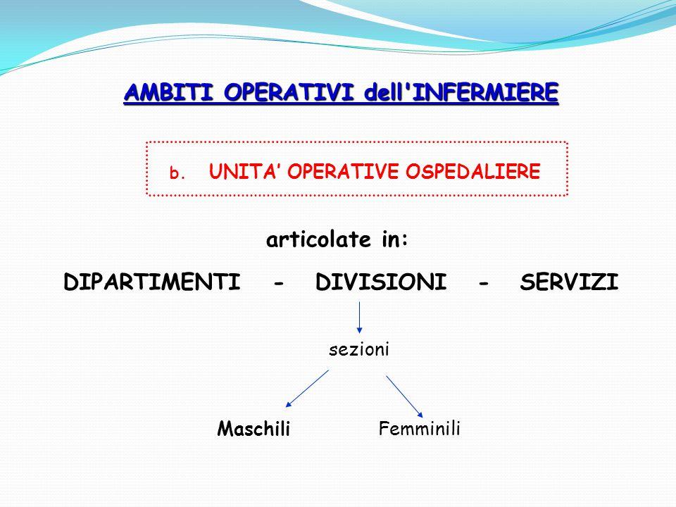 b. UNITA' OPERATIVE OSPEDALIERE articolate in: DIPARTIMENTI - DIVISIONI - SERVIZI AMBITI OPERATIVI dell'INFERMIERE sezioni Maschili Femminili
