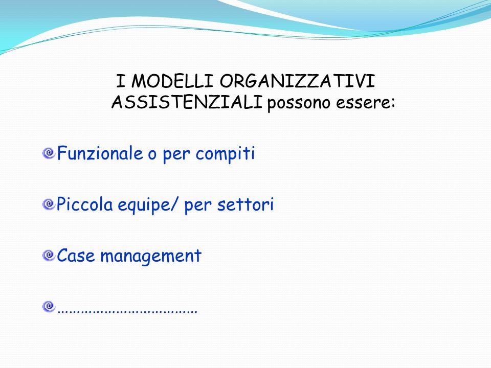 I MODELLI ORGANIZZATIVI ASSISTENZIALI possono essere: Funzionale o per compiti Piccola equipe/ per settori Case management ………………………………