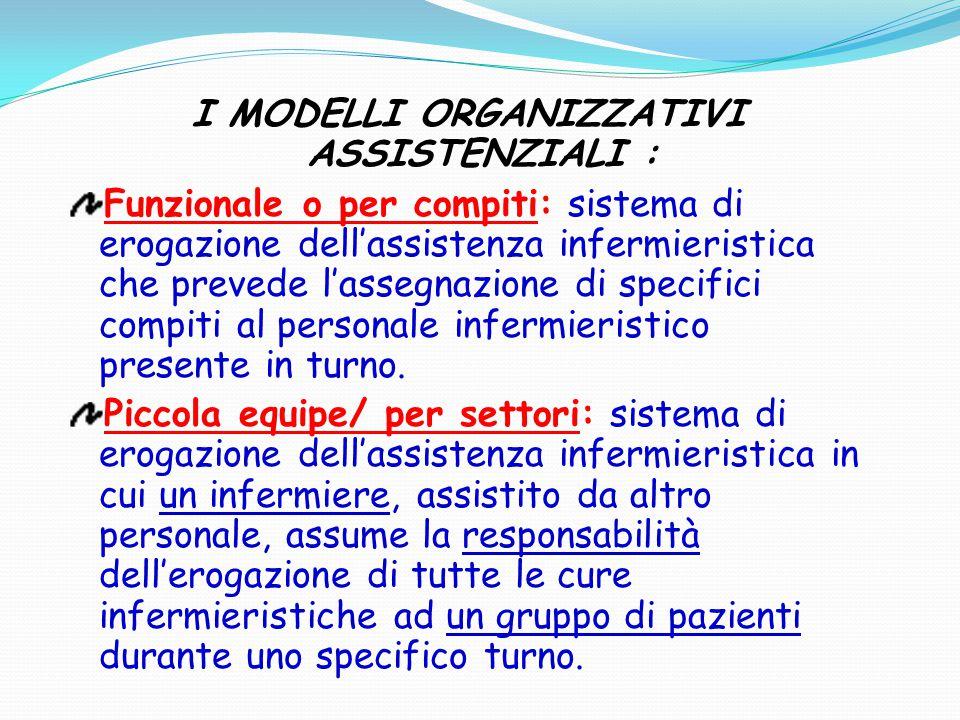 I MODELLI ORGANIZZATIVI ASSISTENZIALI : Funzionale o per compiti: sistema di erogazione dell'assistenza infermieristica che prevede l'assegnazione di
