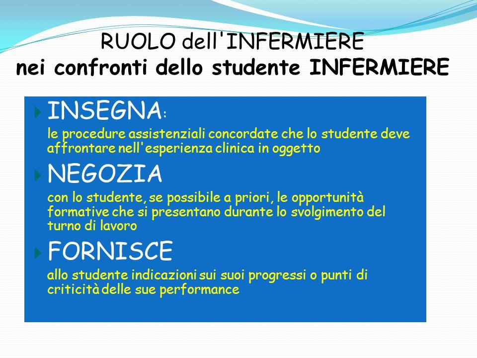 RUOLO dell'INFERMIERE nei confronti dello studente INFERMIERE INSEGNA : le procedure assistenziali concordate che lo studente deve affrontare nell'esp