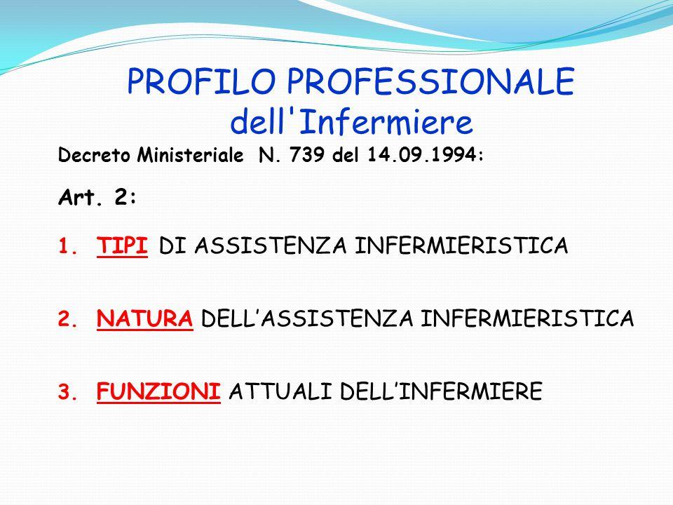 PROFILO PROFESSIONALE dell'Infermiere Decreto Ministeriale N. 739 del 14.09.1994: Art. 2: 1. TIPI DI ASSISTENZA INFERMIERISTICA 2. NATURA DELL'ASSISTE