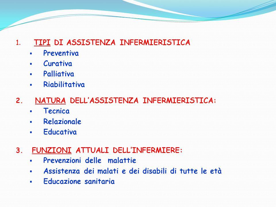1. TIPI DI ASSISTENZA INFERMIERISTICA  Preventiva  Curativa  Palliativa  Riabilitativa 2. NATURA DELL'ASSISTENZA INFERMIERISTICA:  Tecnica  Rela