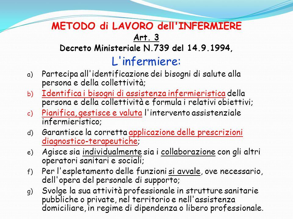 METODO di LAVORO dell'INFERMIERE Art. 3 Decreto Ministeriale N.739 del 14.9.1994, L'infermiere: a) Partecipa all'identificazione dei bisogni di salute