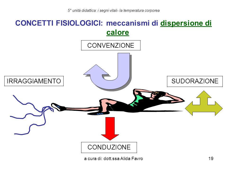 a cura di: dott.ssa Alida Favro19 5° unità didattica: i segni vitali- la temperatura corporea CONCETTI FISIOLOGICI: meccanismi di dispersione di calor