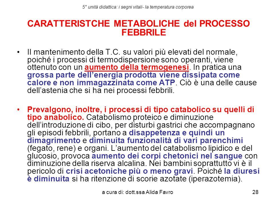 a cura di: dott.ssa Alida Favro28 5° unità didattica: i segni vitali- la temperatura corporea CARATTERISTCHE METABOLICHE del PROCESSO FEBBRILE Il mant