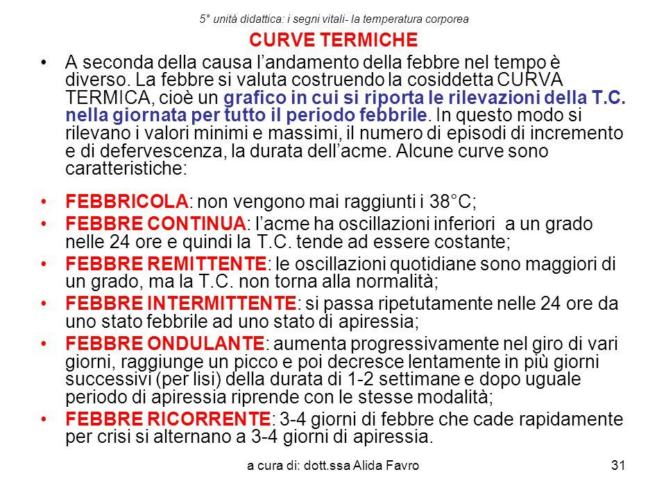 a cura di: dott.ssa Alida Favro31 5° unità didattica: i segni vitali- la temperatura corporea CURVE TERMICHE A seconda della causa l'andamento della f