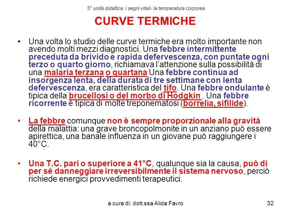 a cura di: dott.ssa Alida Favro32 5° unità didattica: i segni vitali- la temperatura corporea CURVE TERMICHE Una volta lo studio delle curve termiche