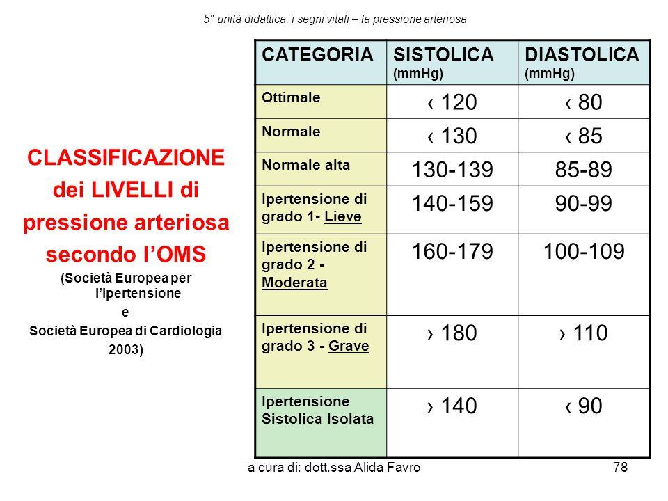 a cura di: dott.ssa Alida Favro78 5° unità didattica: i segni vitali – la pressione arteriosa CLASSIFICAZIONE dei LIVELLI di pressione arteriosa secon