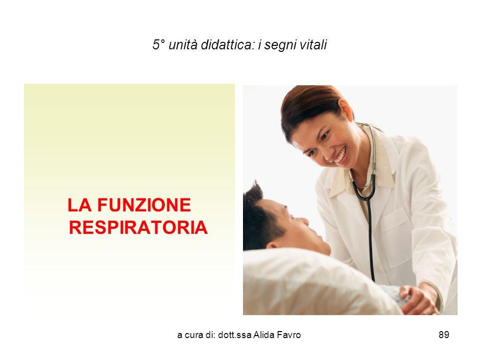a cura di: dott.ssa Alida Favro89 5° unità didattica: i segni vitali LA FUNZIONE RESPIRATORIA