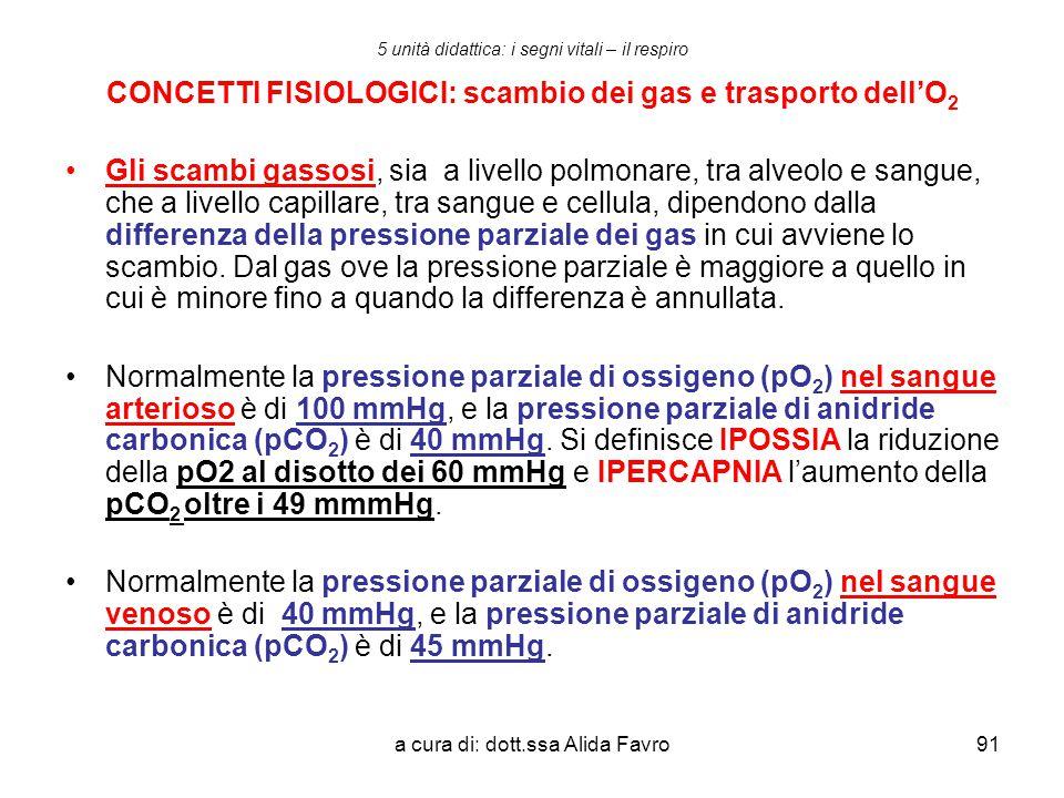a cura di: dott.ssa Alida Favro91 5 unità didattica: i segni vitali – il respiro CONCETTI FISIOLOGICI: scambio dei gas e trasporto dell'O 2 Gli scambi