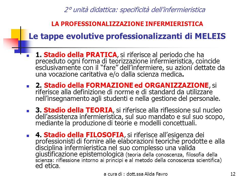 a cura di : dott.ssa Alida Favro12 2° unità didattica: specificità dell'infermieristica LA PROFESSIONALIZZAZIONE INFERMIERISTICA Le tappe evolutive professionalizzanti di MELEIS 1.