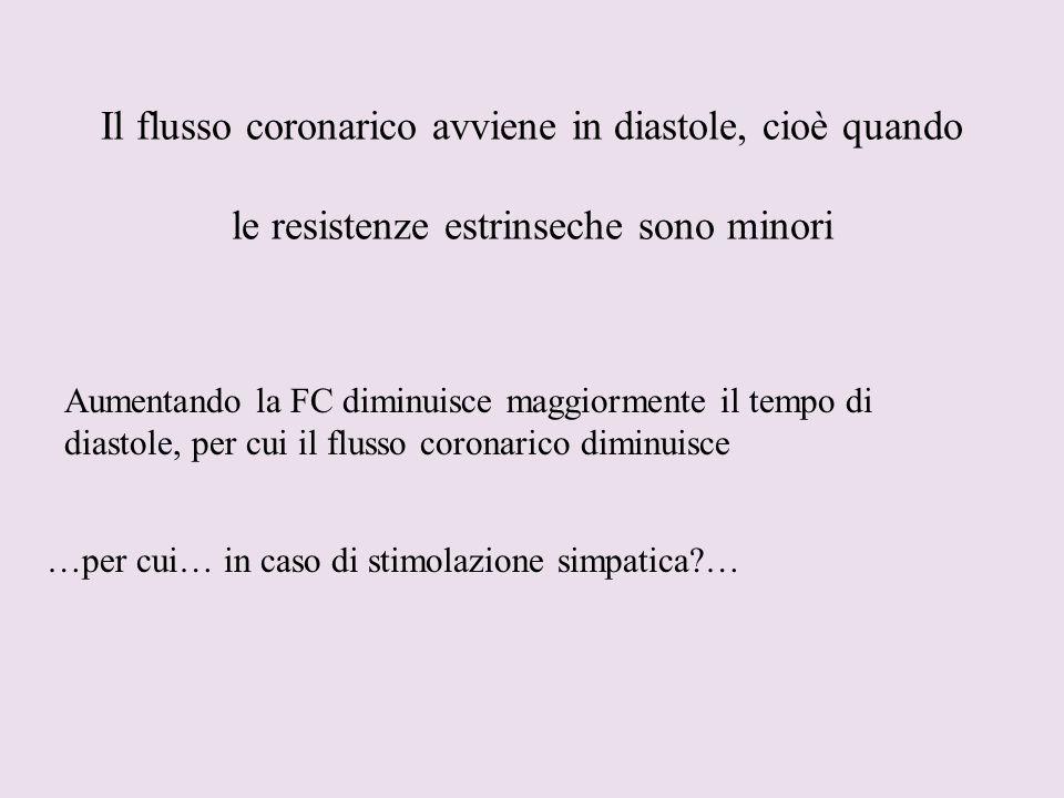 Il flusso coronarico avviene in diastole, cioè quando le resistenze estrinseche sono minori Aumentando la FC diminuisce maggiormente il tempo di diast