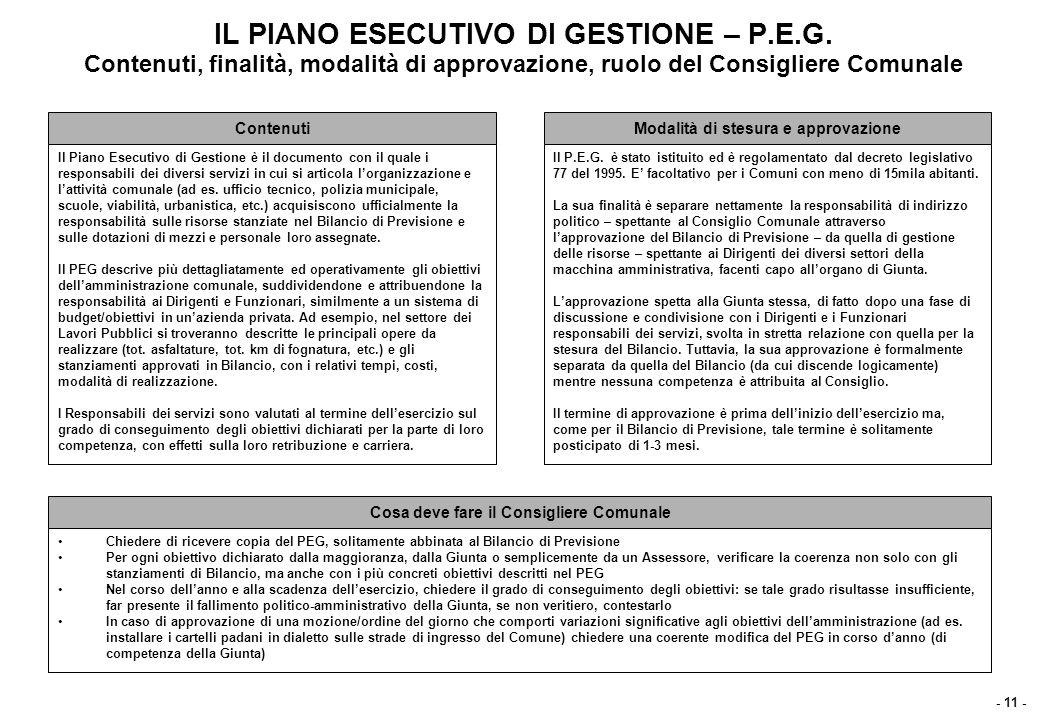 - 11 - IL PIANO ESECUTIVO DI GESTIONE – P.E.G. Contenuti, finalità, modalità di approvazione, ruolo del Consigliere Comunale Contenuti Il Piano Esecut