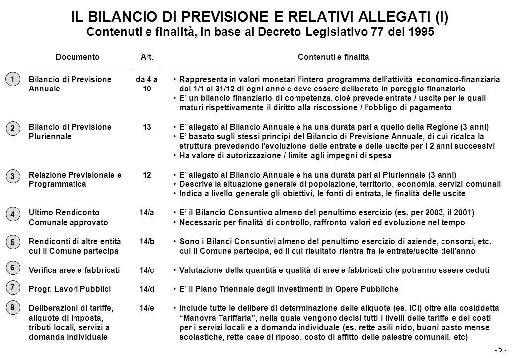 - 5 - IL BILANCIO DI PREVISIONE E RELATIVI ALLEGATI (I) Contenuti e finalità, in base al Decreto Legislativo 77 del 1995 Documento Bilancio di Previsi